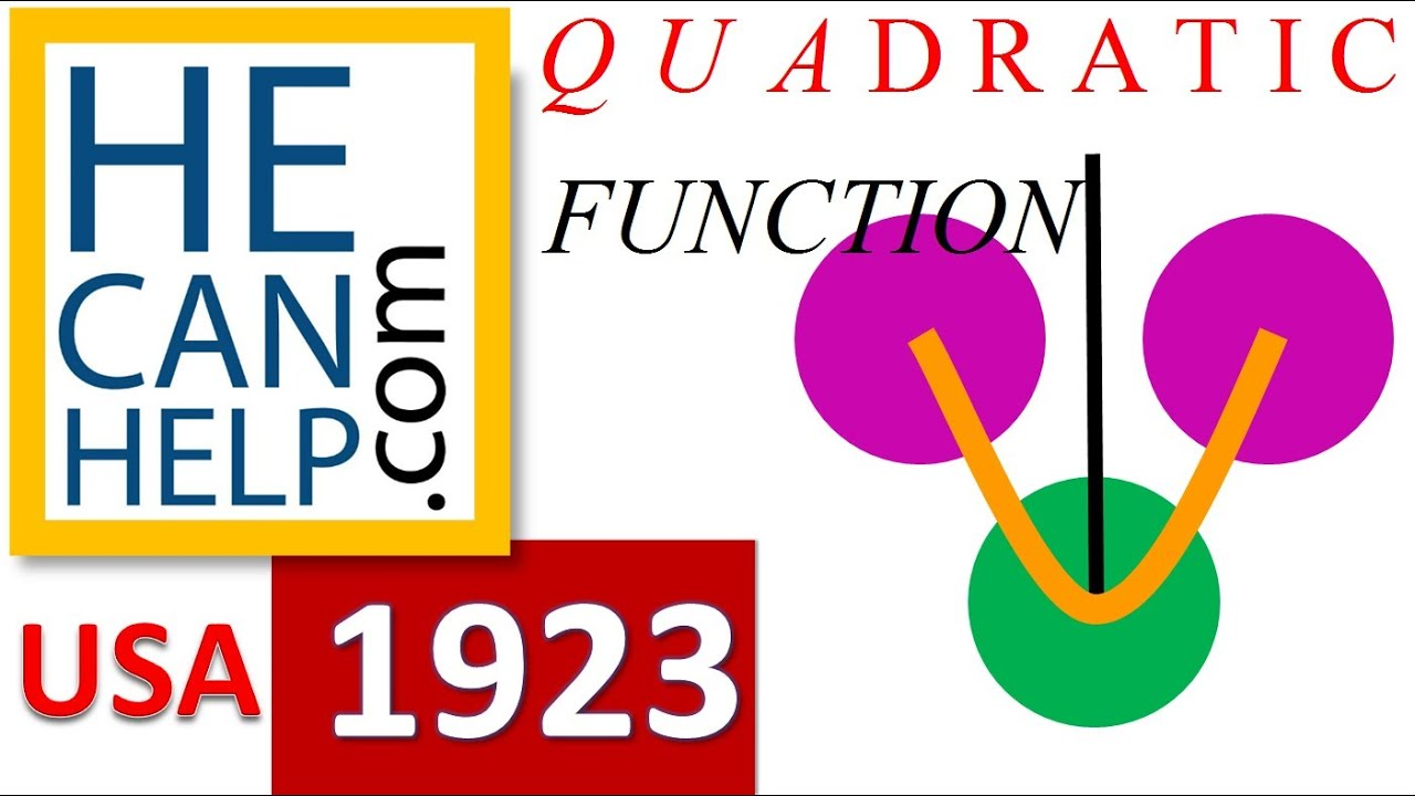 Hecanhelp Quadratic Function X Y Intercepts