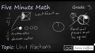 3rd Grade Math Unit Fractions