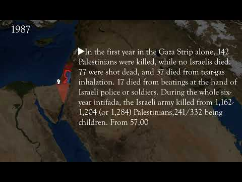 The First Intifada (1987-1991)
