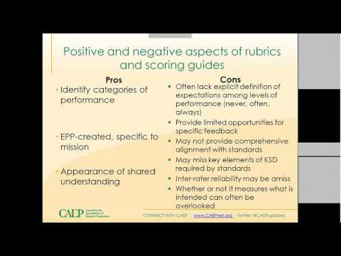 Focus on Rubrics and Scoring Guides