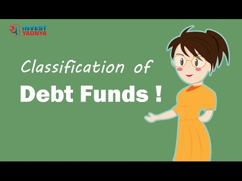Classification of Debt Mutual Funds Based on Time Horizon | Type of Debt Mutual Funds