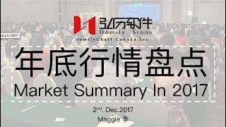 《年底行情盘点》(美股)- Market Summary in 2017