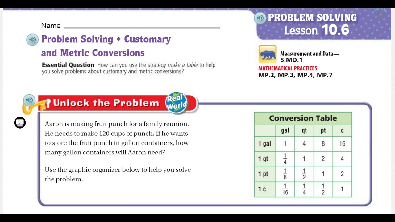 Go Math 5th Grade Lesson 10.6 Problem Solving Customary ...