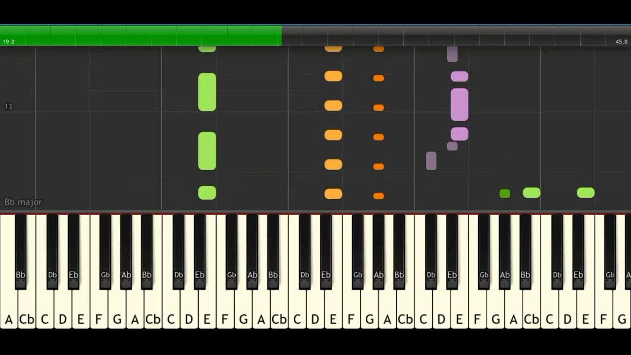 sweet caroline piano tutorial