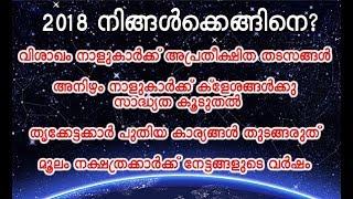 Astrology 2018 Predictions-  Vishakham, Anizham, Thriketta, Mulam