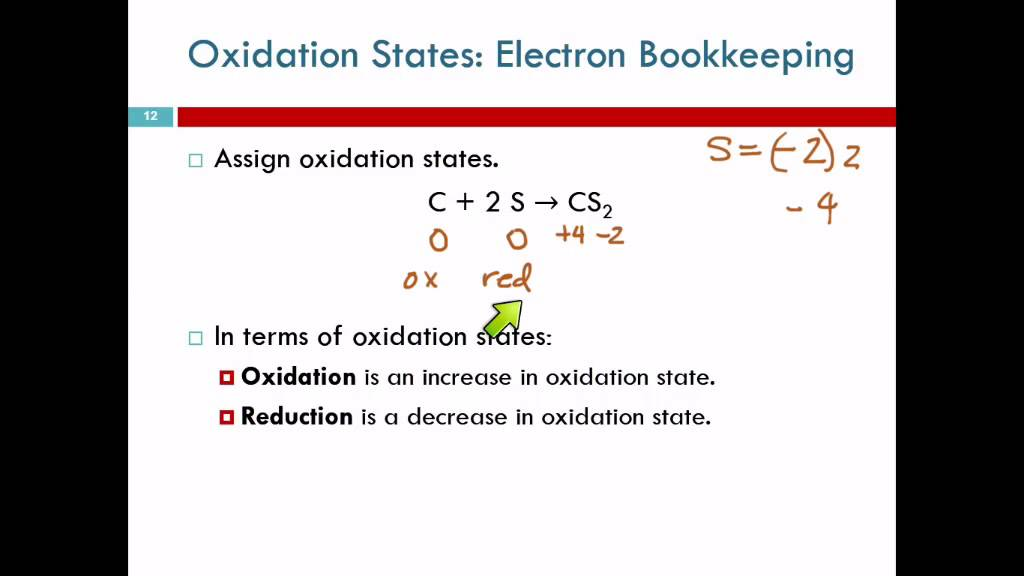 how to work out oxidation states