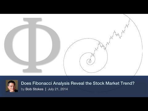 Does Fibonacci Analysis Reveal the Stock Market Trend?