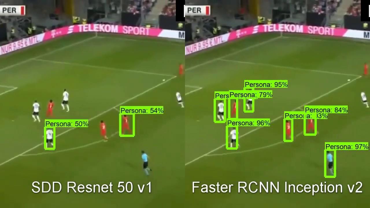SSD Resnet 50 v1 vs Faster RCNN Inception  v2-ObjectDetection-TensorFlow-Peru vs Germany