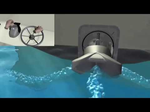 How a Waterjet works,  Jet propulsion pump, HFP23 water jet pump