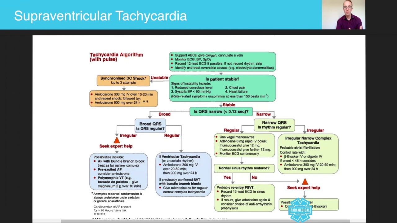 Paramedics Course - Supraventricular Tachycardia - Australian