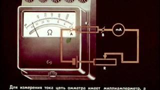 Электроизмерительные приборы Электронная проводимость металлов
