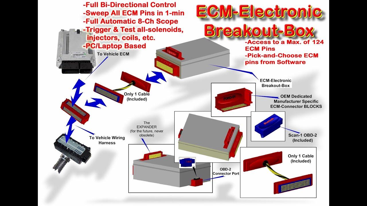 Automotive Wiring Harness Design Software