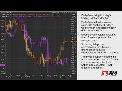Forex News: 14/08/2017 - US-North Korea tensions continue; yen not boosted on GDP