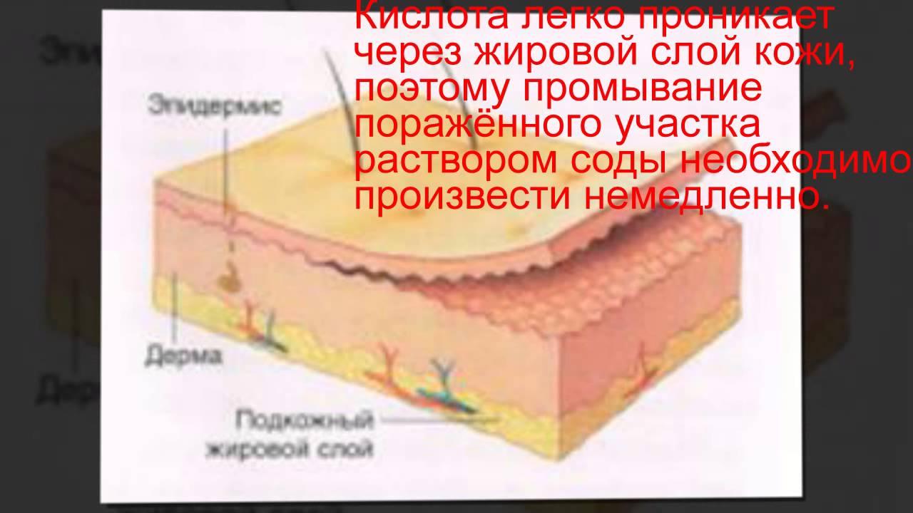 Коллаген Пептиды + гиалуроновая кислота и витамин С - YouTube