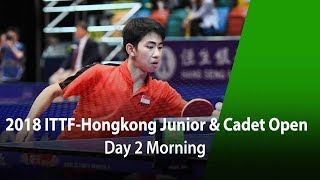 Молодежный Чемпионат Гонконга : Чикаго Кабс