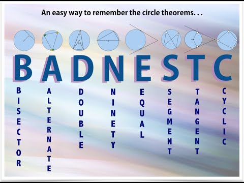 EASY WAY TO REMEMBER CIRCLE THEOREMS!