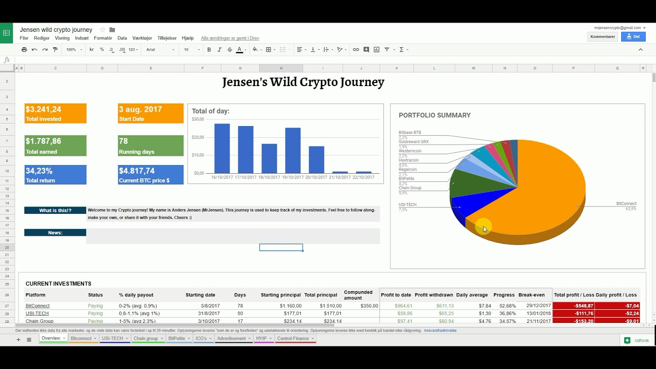 cryptocurrency investment excel sheet