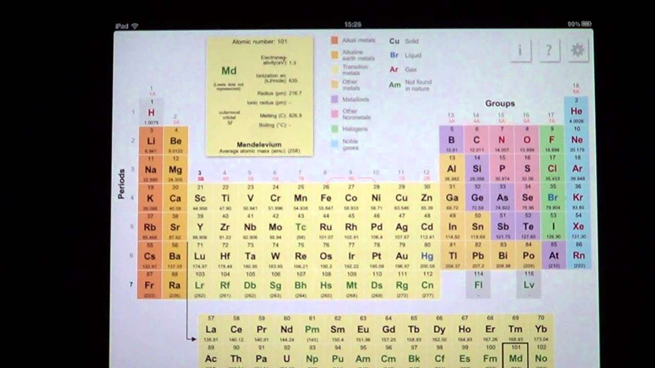 Periodic table of the elements app ipad youtube periodic table of the elements app ipad urtaz Choice Image
