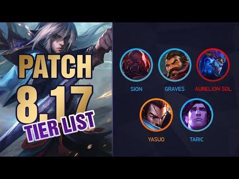League of Legends Mobalytics Patch 8.17 Tier List