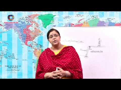 Reading Maps of Different Kinds || 7th class Social Studies