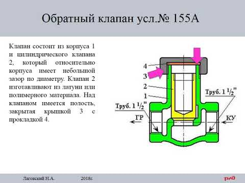 Обратные клапаны усл № 155А