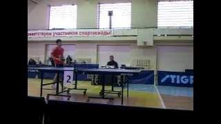 чемпионат скфо по настольному теннису 2013(, 2013-05-03T13:50:35.000Z)