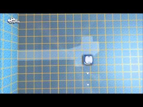 Système de navigation Clever-Clean™