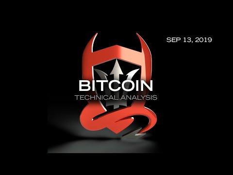 Bitcoin Technical Analysis (BTC/USD) : K.I.S.S And Tease...  [09.13.2019]