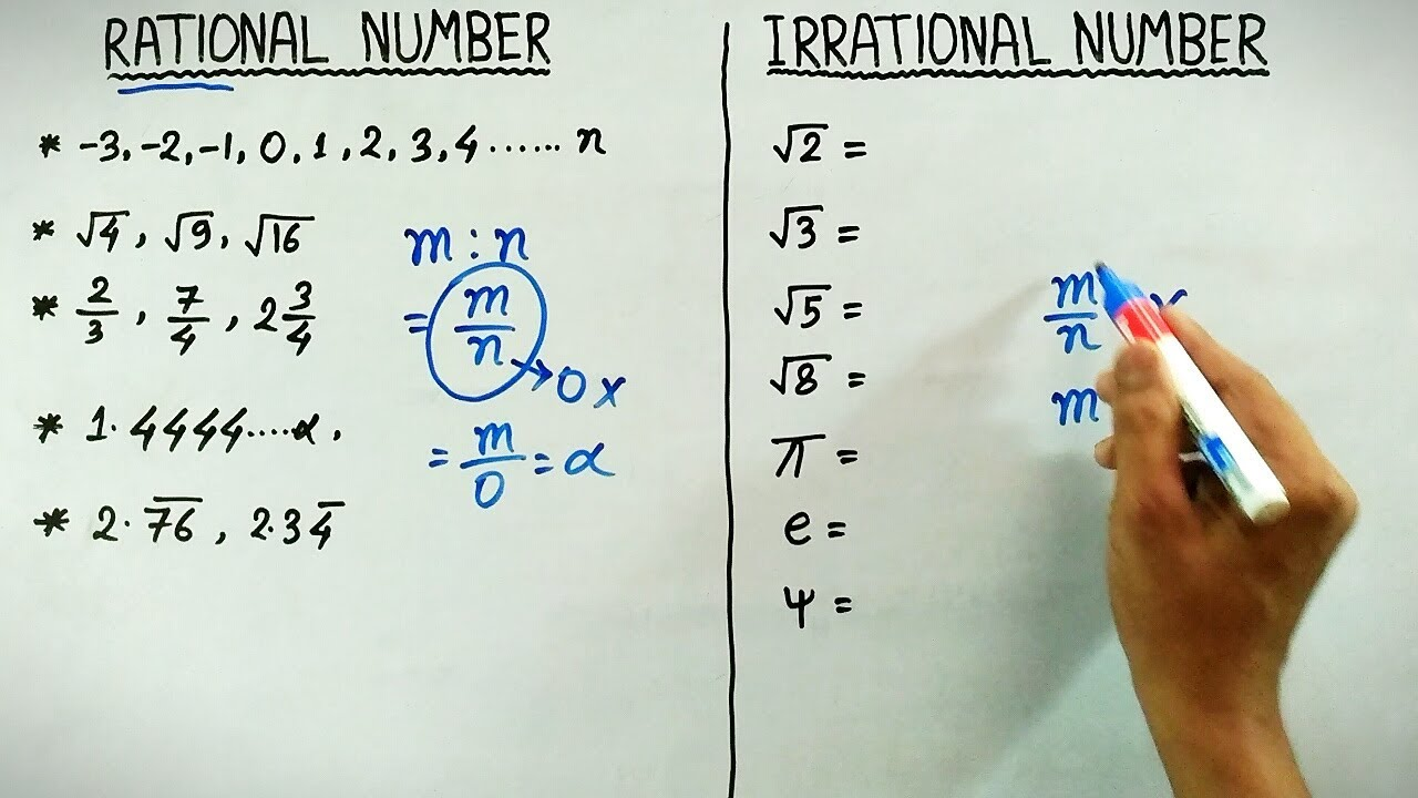 Rational Numbers And Irrational Numbers Details Explanation Youtube