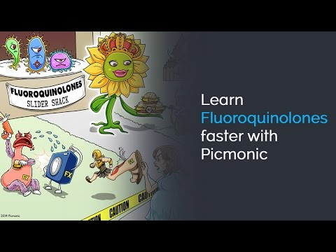 Learn Fluoroquinolones Faster with Picmonic (NCLEX®, Nursing School)