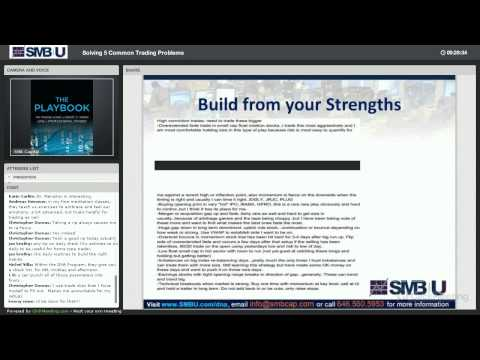SMB Webinar: 5 Common Trading Problems