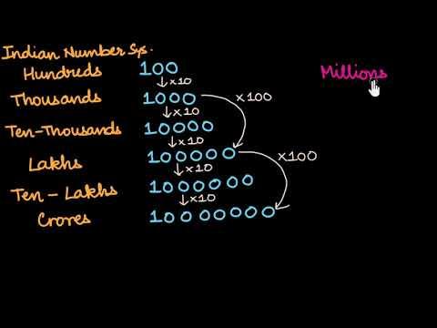 Intro to millions and billions (Hindi)