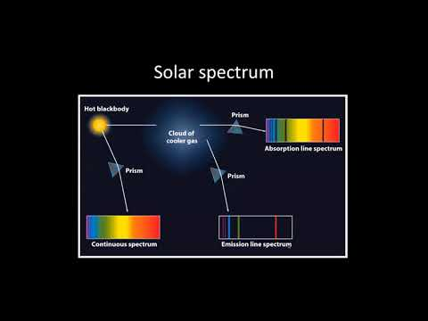 SIDC Series of Lectures on Solar Physics Basics - 11