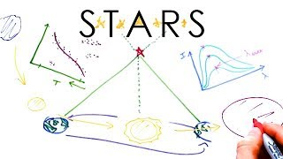 Stars - GCSE & A-level Physics