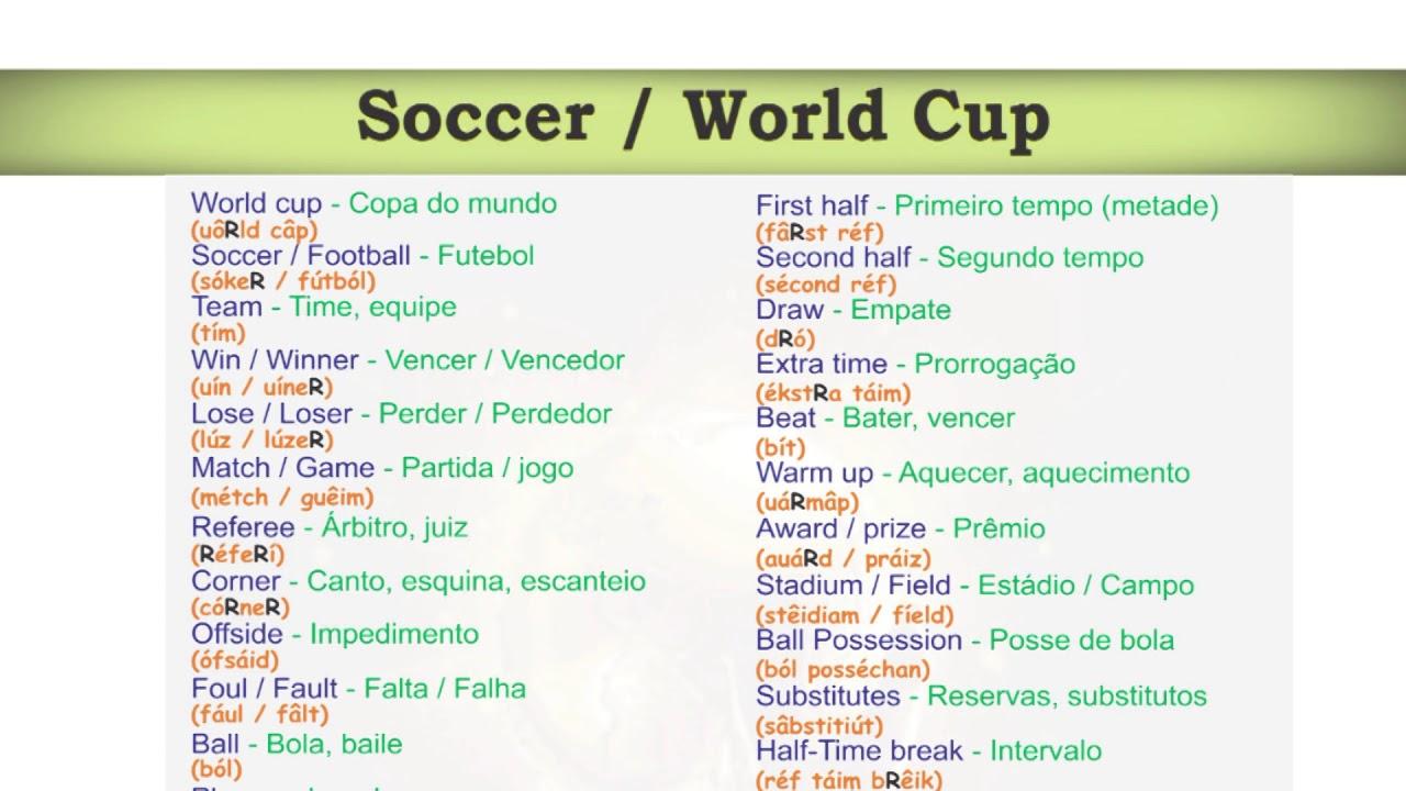 Esportes em inglês - Futebol (Inspirado em Messi no jogo Barcelona X Liverpool de ontem)