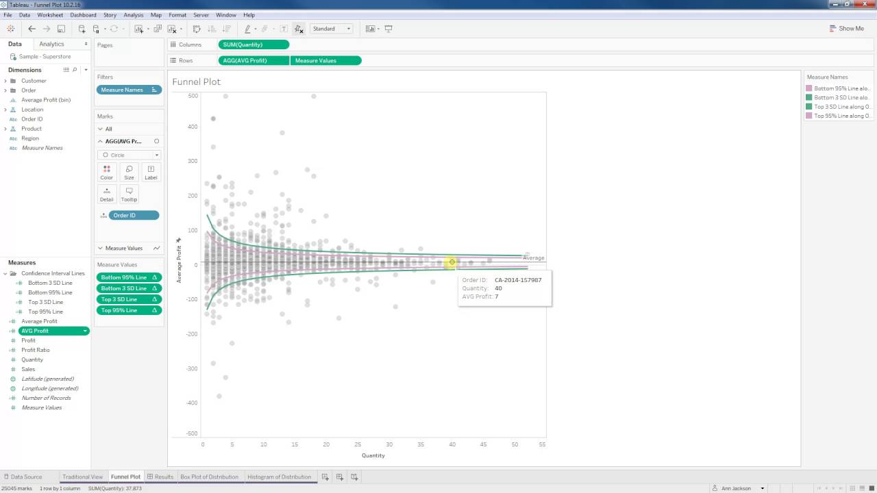 Funnel plot in tableau youtube funnel plot in tableau ann jackson ccuart Images