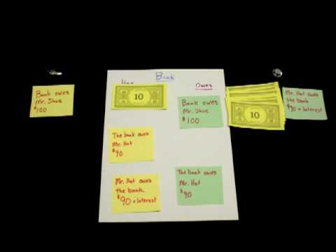 How Do Banks Create Money from Nothing?  The Basics of the Economic Crisis in 5 Minutes