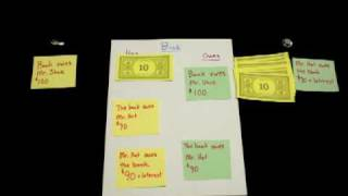 how do banks create money from nothing the basics of the economic crisis in 5 minutes