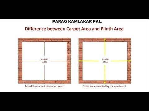 Difference between Carpet Area and Built-up Area by Parag Pal.