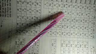 Mẹo học tiếng nhật