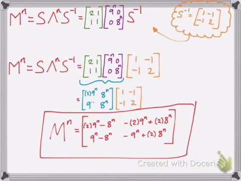 how to tell if a 2x2 matrix is diagonalizable