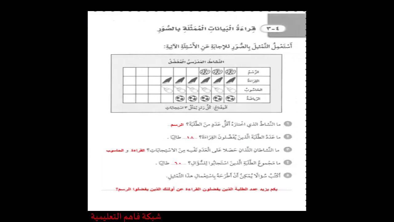 حل كتاب التمارين رياضيات رابع ابتدائي الفصل الثاني 1436