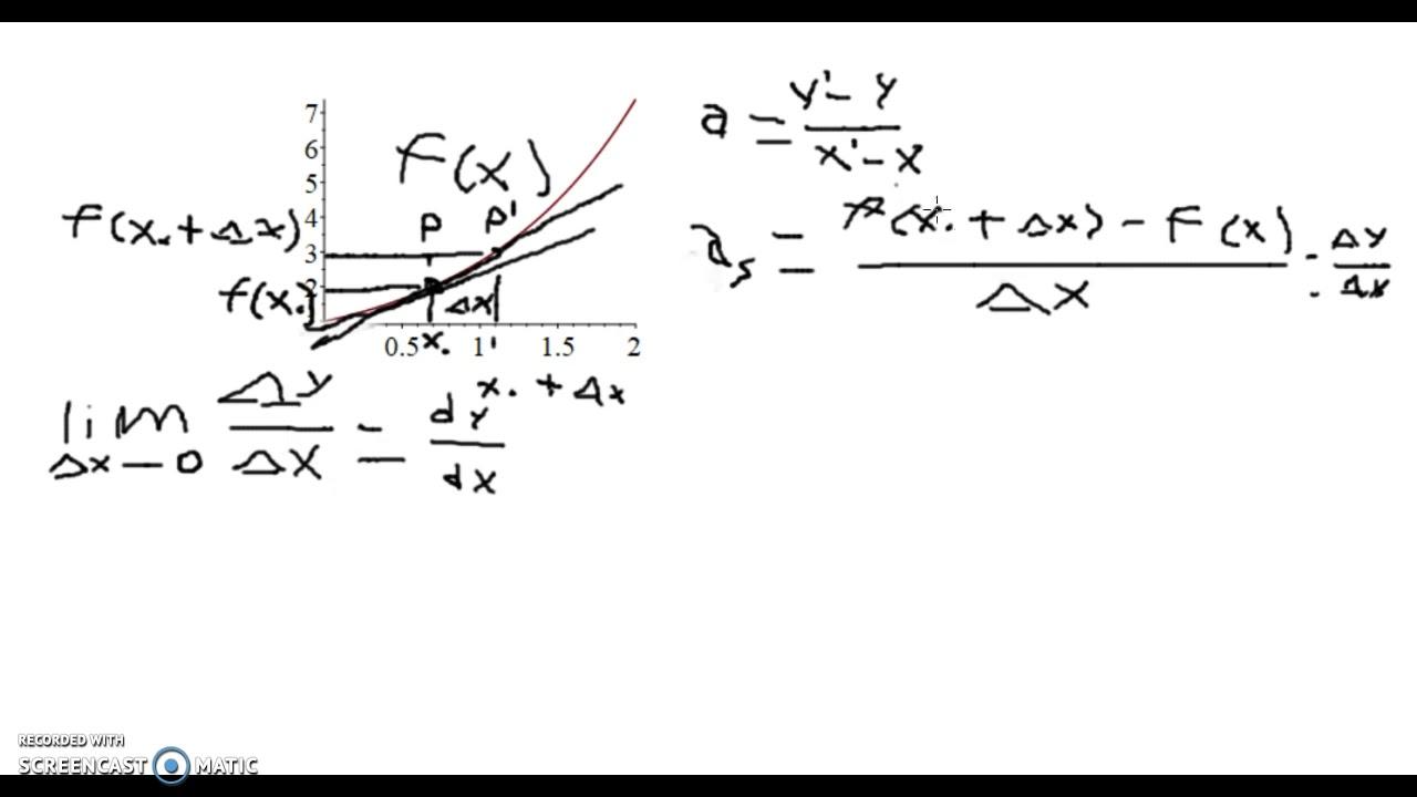 Mat B: Differentialregning: Introduktion