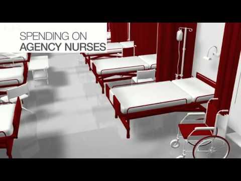 NHS agency nurses spending increases by 150% in two years