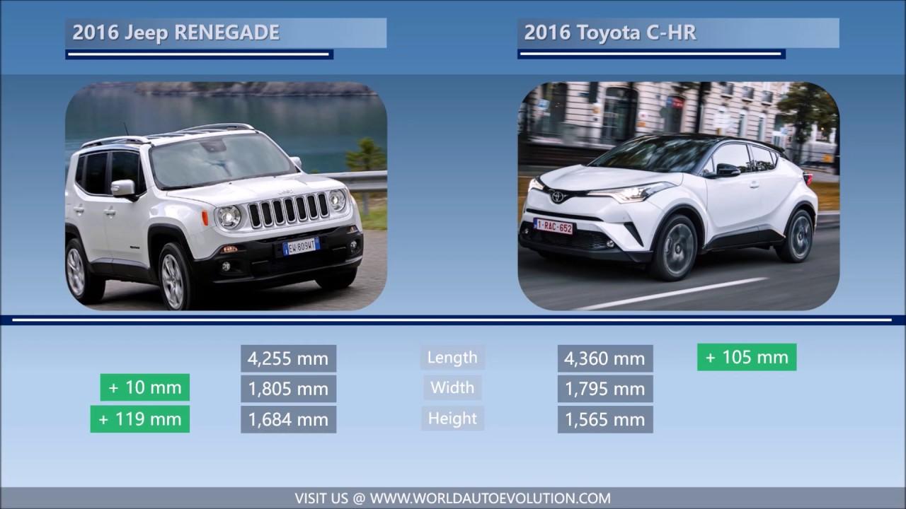 2016 Jeep RENEGADE vs 2016 Toyota C-HR comparison - YouTube