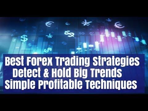 Most popular forex strategies