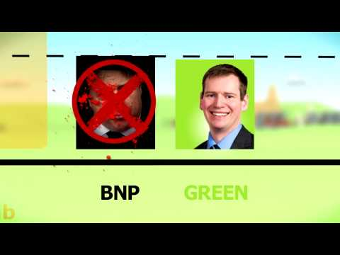 Peter Cranie - Green Party Euro Election, Lead Green Candidate in the North West