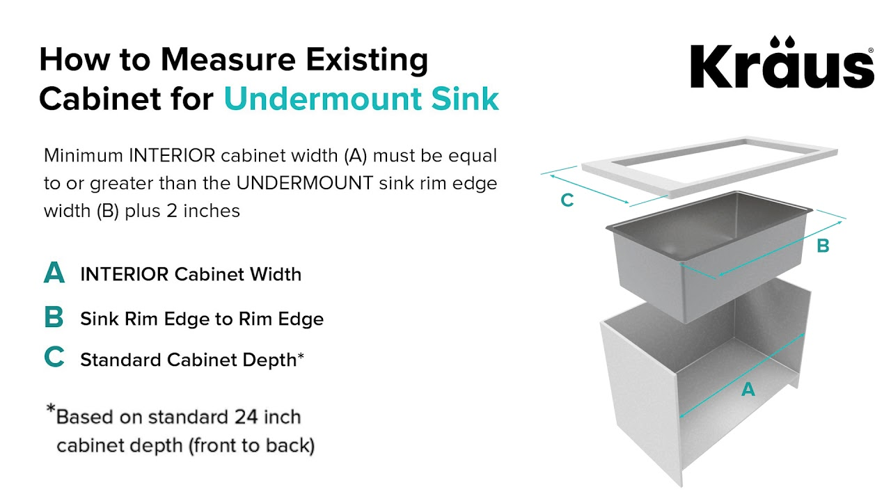how to measure kitchen cabinet for undermount sink installation youtube. Black Bedroom Furniture Sets. Home Design Ideas