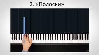 С чего начать обучение на фортепиано? Все основные направления и способы!