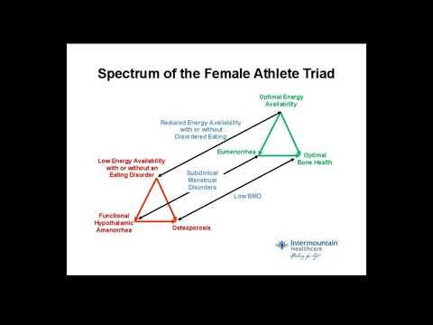 Understanding Female Athlete Triad: Evaluation, Diagnosis and Treatment | AMSSM MSIG Webinar